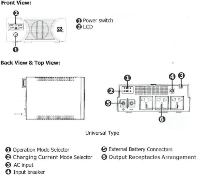 Mercury Inverter Front View