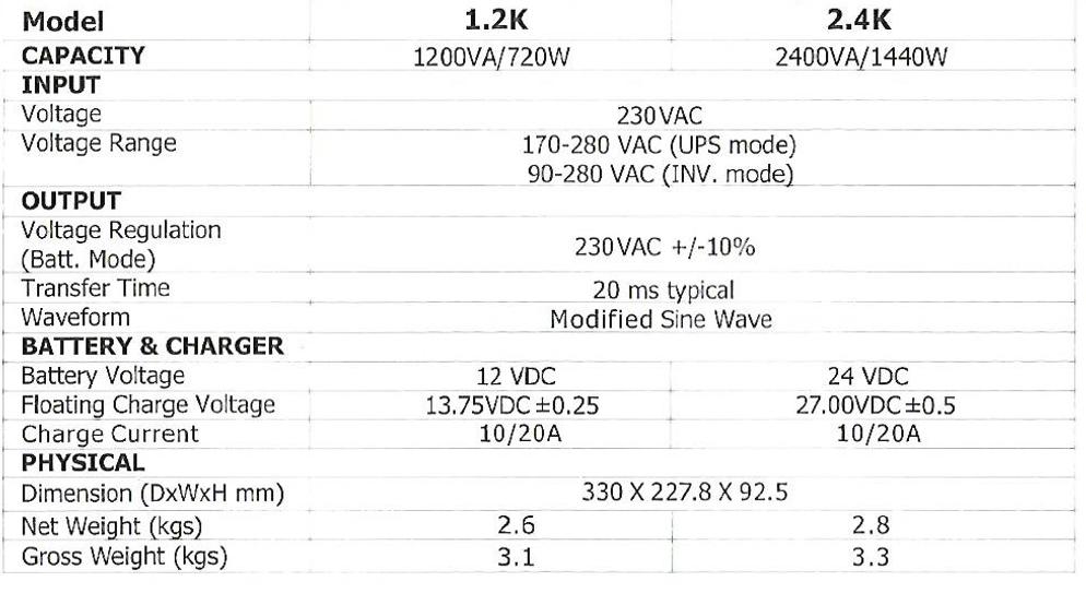 Mercury Inverter specification