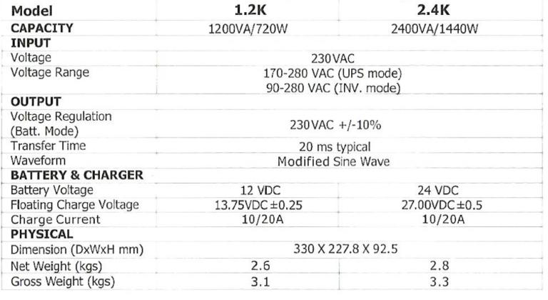 Mercury 2.4kva Spec