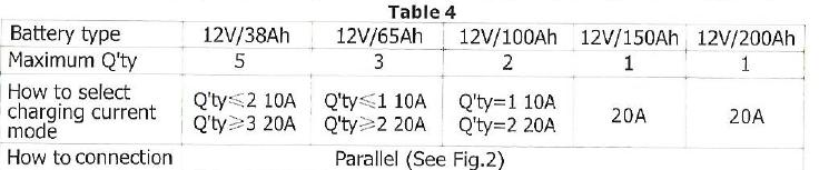 Mercury Inverter 2 4kva User Manual – Mercury Direct